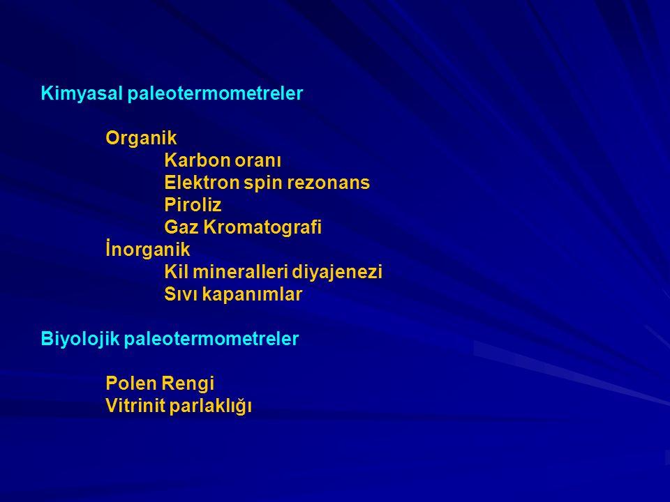 Kimyasal paleotermometreler