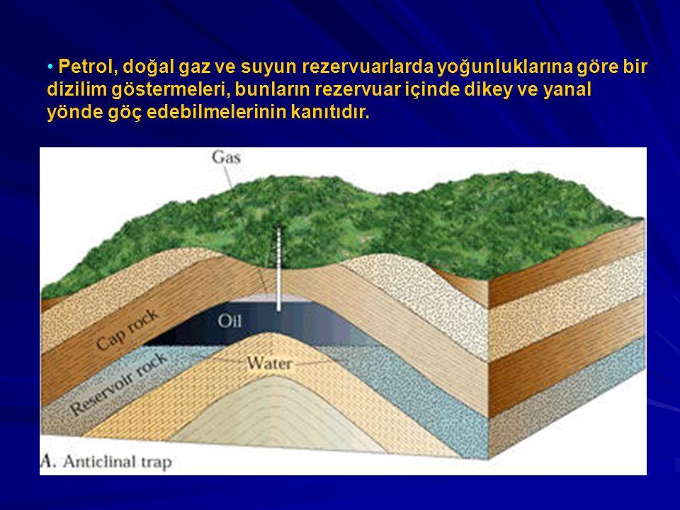 Petrol, doğal gaz ve suyun rezervuarlarda yoğunluklarına göre bir dizilim göstermeleri, bunların rezervuar içinde dikey ve yanal yönde göç edebilmelerinin kanıtıdır.