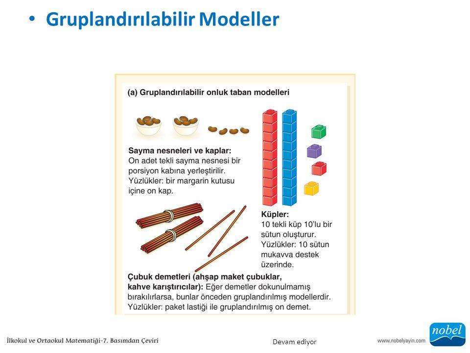 Gruplandırılabilir Modeller