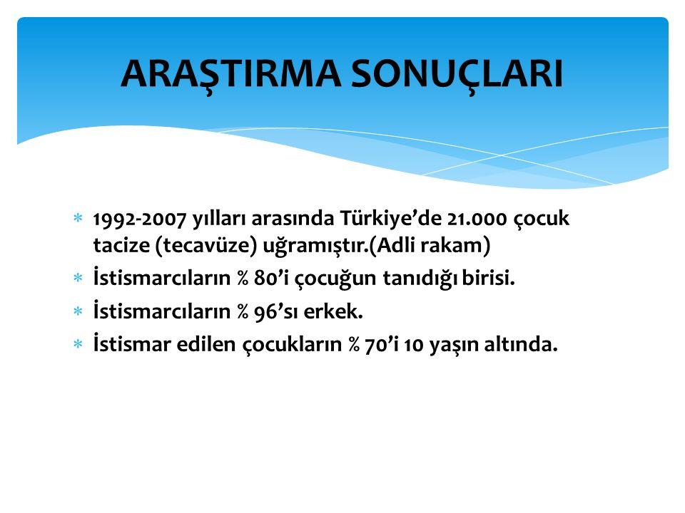 ARAŞTIRMA SONUÇLARI 1992-2007 yılları arasında Türkiye'de 21.000 çocuk tacize (tecavüze) uğramıştır.(Adli rakam)