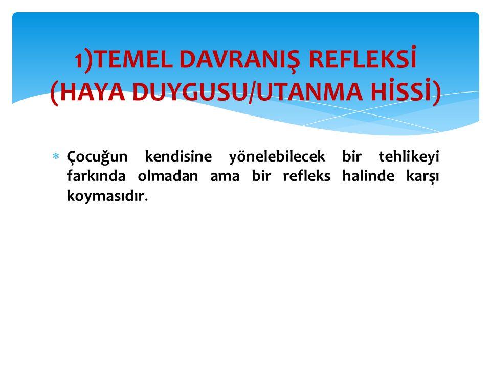 1)TEMEL DAVRANIŞ REFLEKSİ (HAYA DUYGUSU/UTANMA HİSSİ)