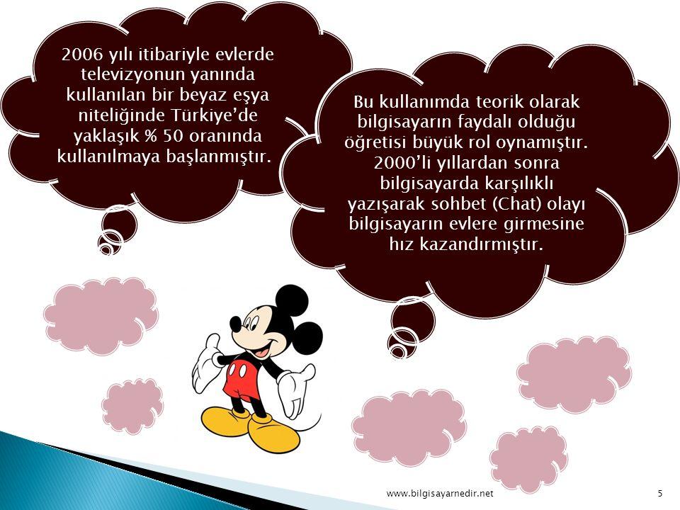 2006 yılı itibariyle evlerde televizyonun yanında kullanılan bir beyaz eşya niteliğinde Türkiye'de yaklaşık % 50 oranında kullanılmaya başlanmıştır.
