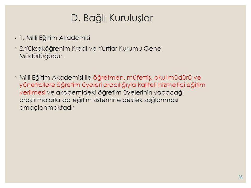 D. Bağlı Kuruluşlar 1. Milli Eğitim Akademisi