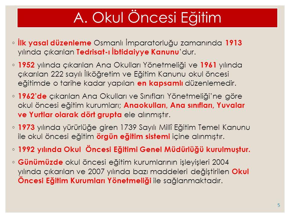 A. Okul Öncesi Eğitim İlk yasal düzenleme Osmanlı İmparatorluğu zamanında 1913 yılında çıkarılan Tedrisat-ı İbtidaiyye Kanunu'dur.