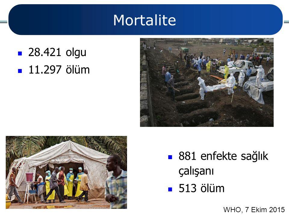 Mortalite 28.421 olgu 11.297 ölüm 881 enfekte sağlık çalışanı 513 ölüm