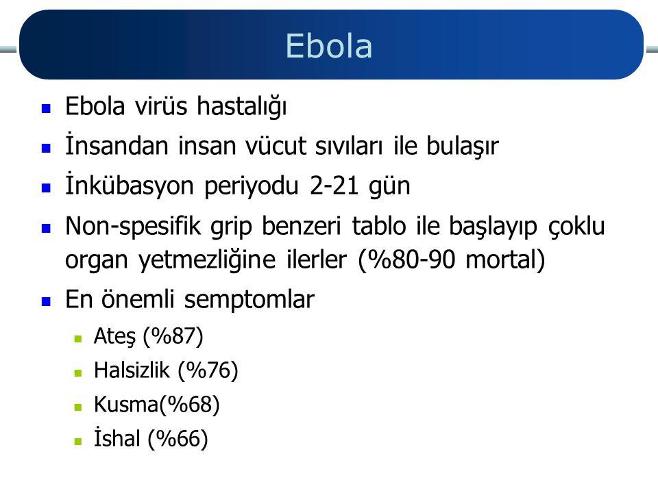 Ebola Ebola virüs hastalığı İnsandan insan vücut sıvıları ile bulaşır