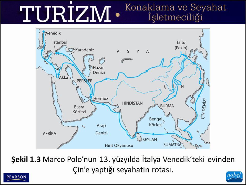 Şekil 1.3 Marco Polo'nun 13. yüzyılda İtalya Venedik'teki evinden Çin'e yaptığı seyahatin rotası.