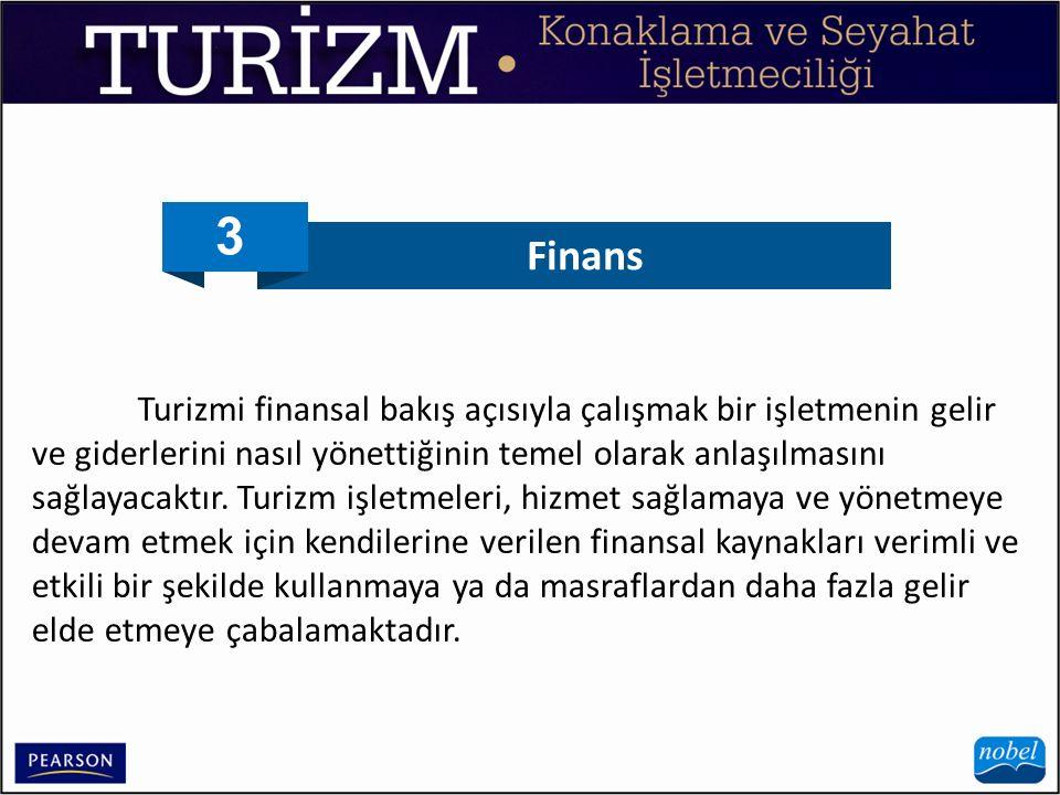 3 Finans.