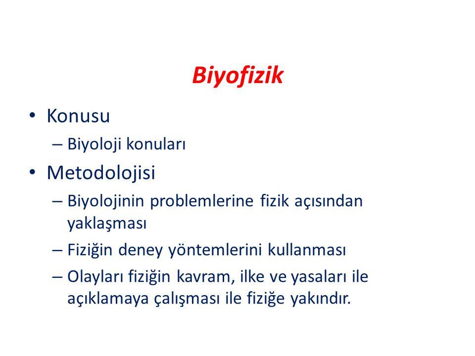Biyofizik Konusu Metodolojisi Biyoloji konuları