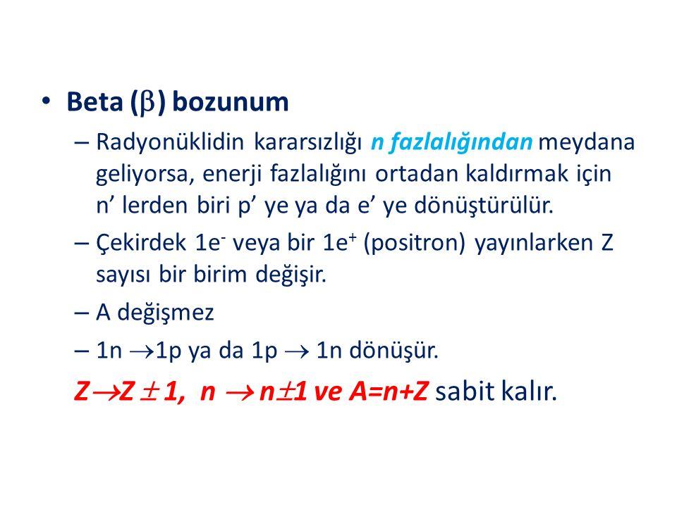 ZZ  1, n  n1 ve A=n+Z sabit kalır.