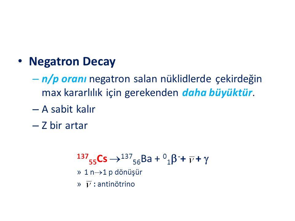 Negatron Decay n/p oranı negatron salan nüklidlerde çekirdeğin max kararlılık için gerekenden daha büyüktür.