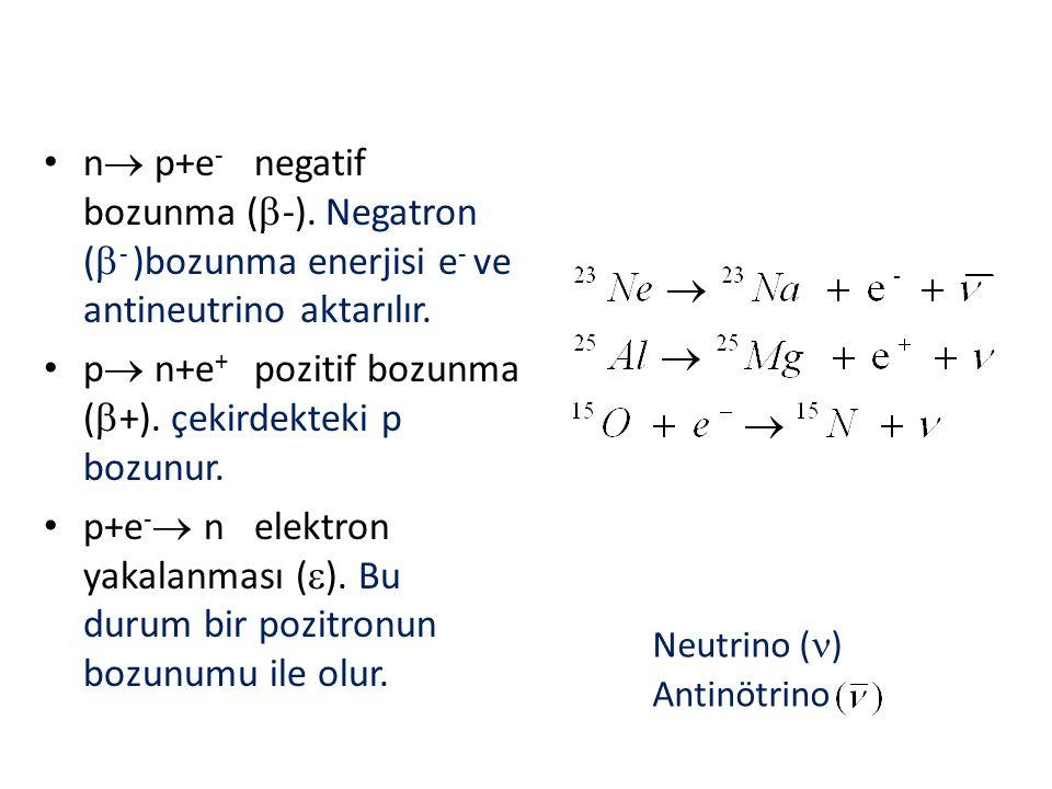 p n+e+ pozitif bozunma (+). çekirdekteki p bozunur.