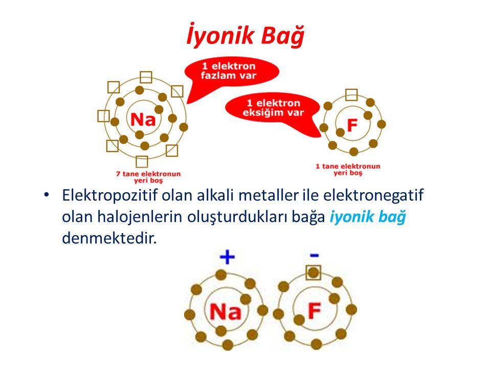 İyonik Bağ Elektropozitif olan alkali metaller ile elektronegatif olan halojenlerin oluşturdukları bağa iyonik bağ denmektedir.