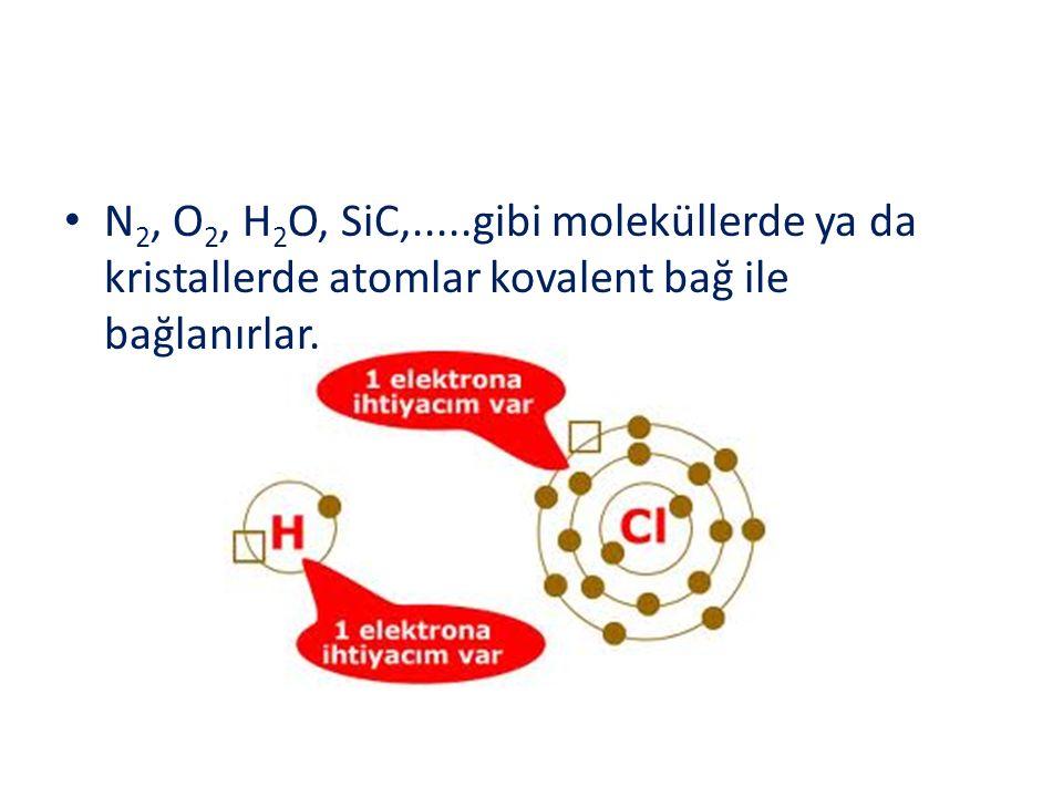 N2, O2, H2O, SiC,.....gibi moleküllerde ya da kristallerde atomlar kovalent bağ ile bağlanırlar.