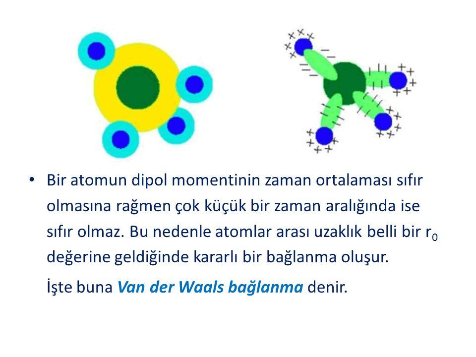 Bir atomun dipol momentinin zaman ortalaması sıfır olmasına rağmen çok küçük bir zaman aralığında ise sıfır olmaz. Bu nedenle atomlar arası uzaklık belli bir r0 değerine geldiğinde kararlı bir bağlanma oluşur.