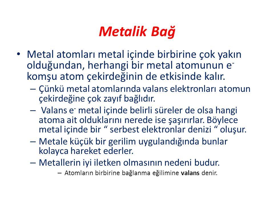Metalik Bağ Metal atomları metal içinde birbirine çok yakın olduğundan, herhangi bir metal atomunun e- komşu atom çekirdeğinin de etkisinde kalır.