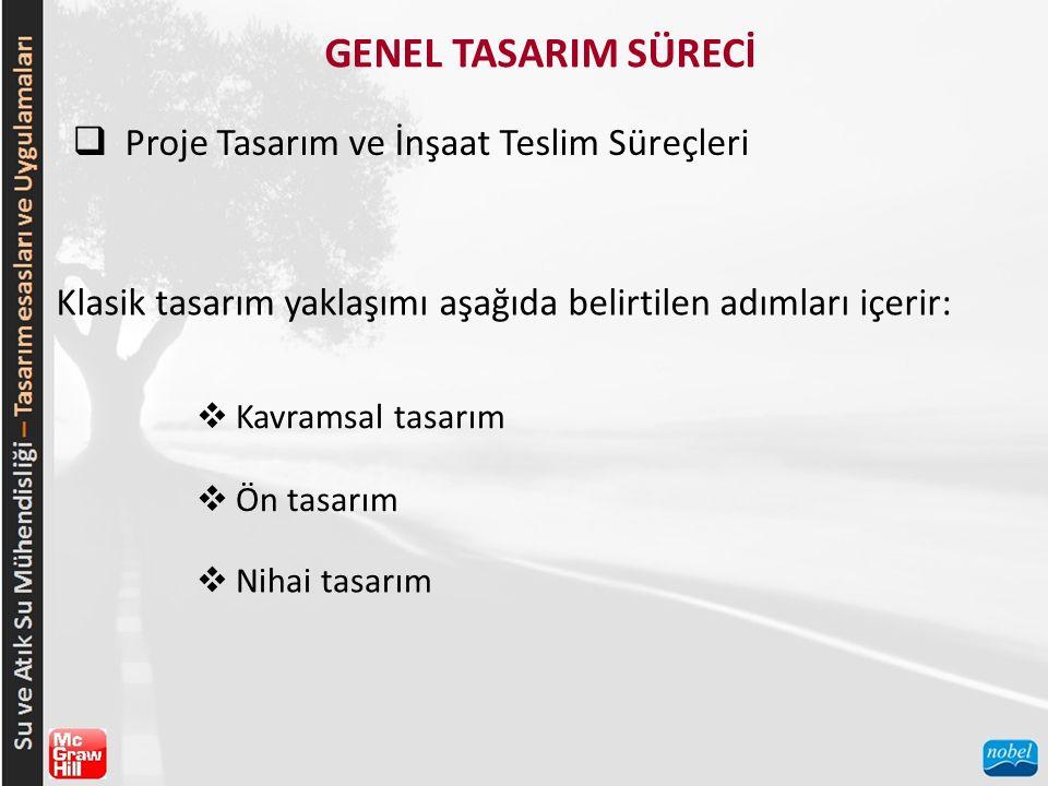 GENEL TASARIM SÜRECİ Proje Tasarım ve İnşaat Teslim Süreçleri