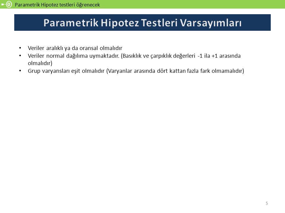 Parametrik Hipotez Testleri Varsayımları
