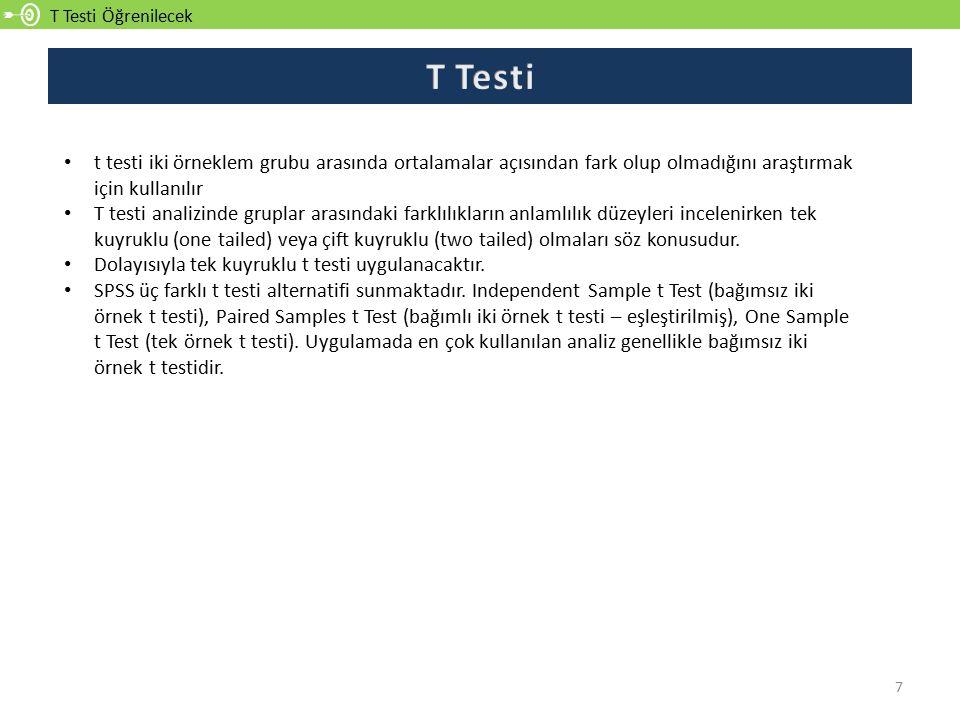 T Testi Öğrenilecek T Testi. t testi iki örneklem grubu arasında ortalamalar açısından fark olup olmadığını araştırmak için kullanılır.