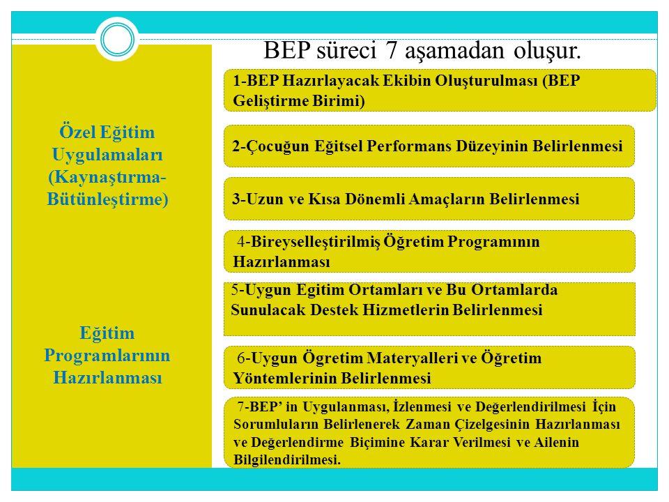 BEP süreci 7 aşamadan oluşur.