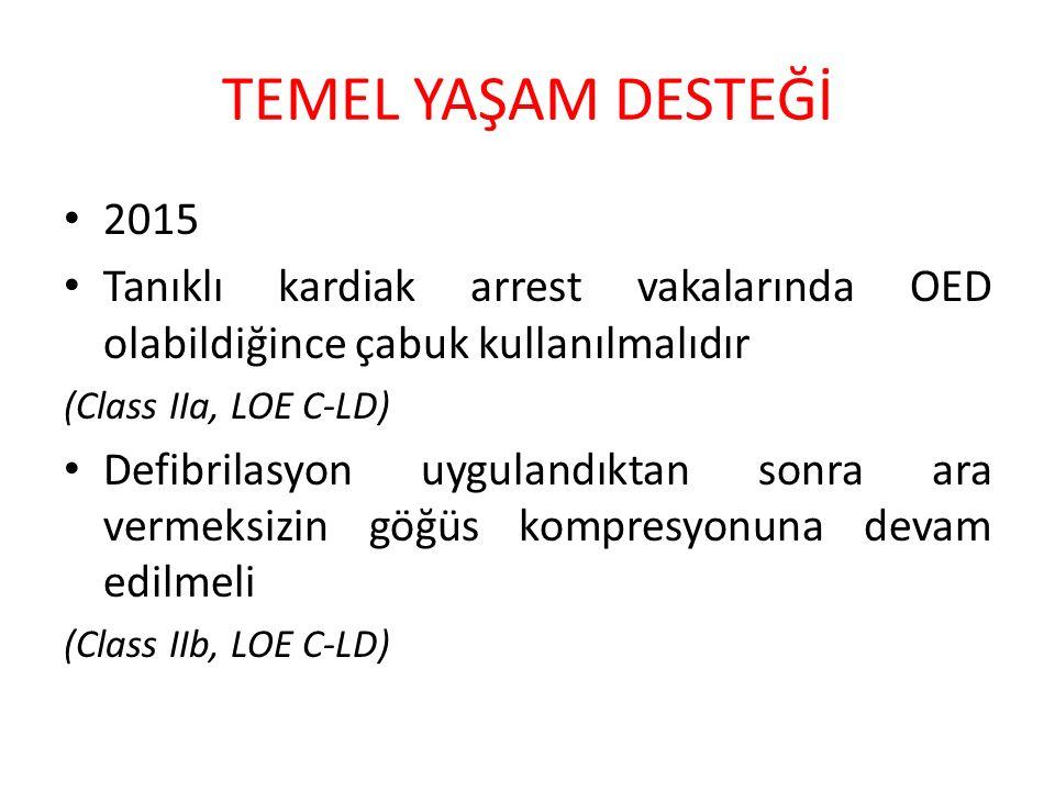 TEMEL YAŞAM DESTEĞİ 2015. Tanıklı kardiak arrest vakalarında OED olabildiğince çabuk kullanılmalıdır.