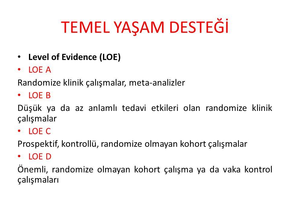 TEMEL YAŞAM DESTEĞİ Level of Evidence (LOE) LOE A