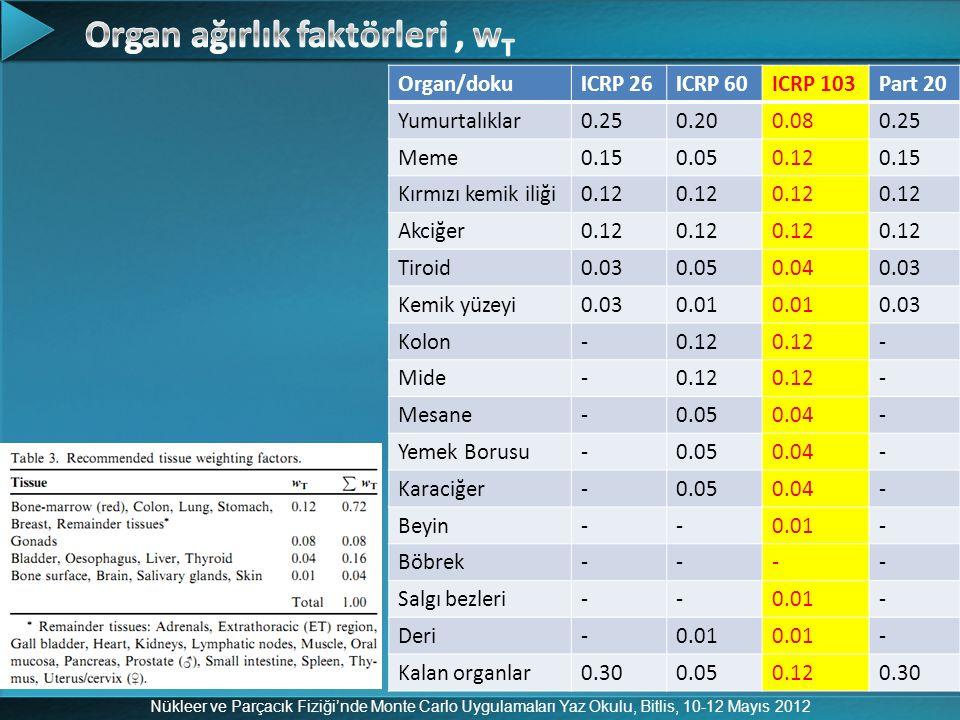 Organ ağırlık faktörleri , wT