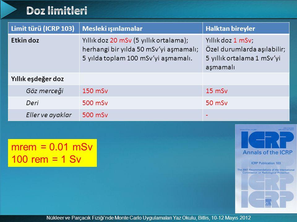 Doz limitleri mrem = 0.01 mSv 100 rem = 1 Sv Limit türü (ICRP 103)