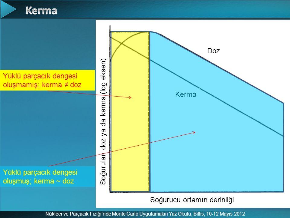 Kerma Doz Yüklü parçacık dengesi oluşmamış; kerma ≠ doz