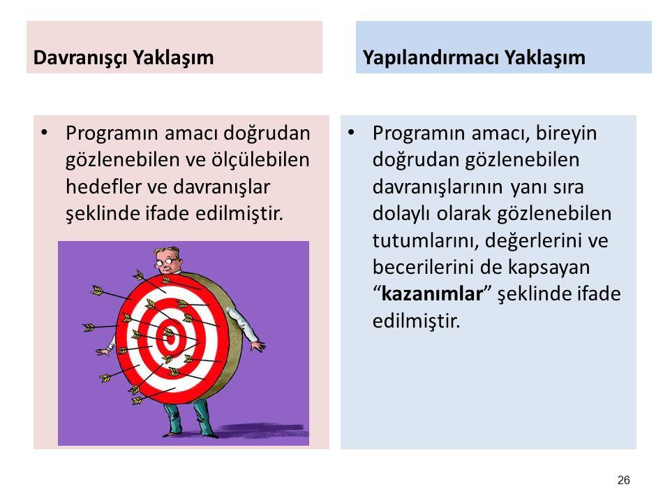 Davranışçı Yaklaşım Yapılandırmacı Yaklaşım. Programın amacı doğrudan gözlenebilen ve ölçülebilen hedefler ve davranışlar şeklinde ifade edilmiştir.