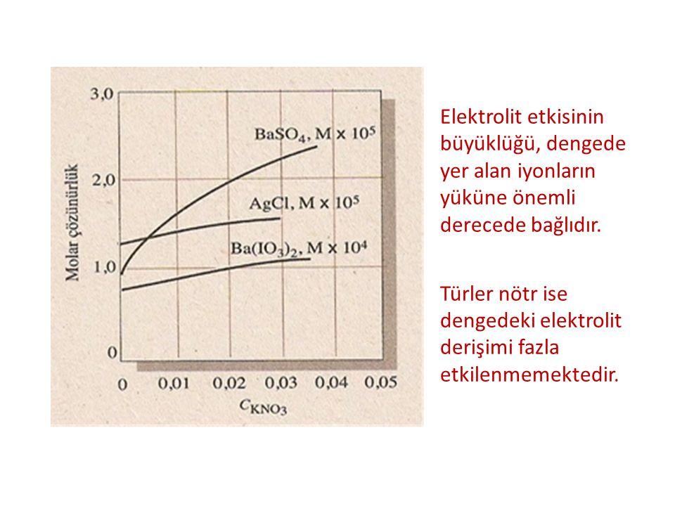 Elektrolit etkisinin büyüklüğü, dengede yer alan iyonların yüküne önemli derecede bağlıdır.