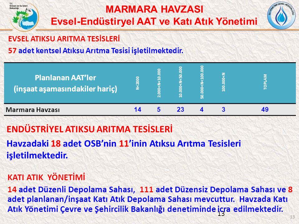 MARMARA HAVZASI Evsel-Endüstiryel AAT ve Katı Atık Yönetimi