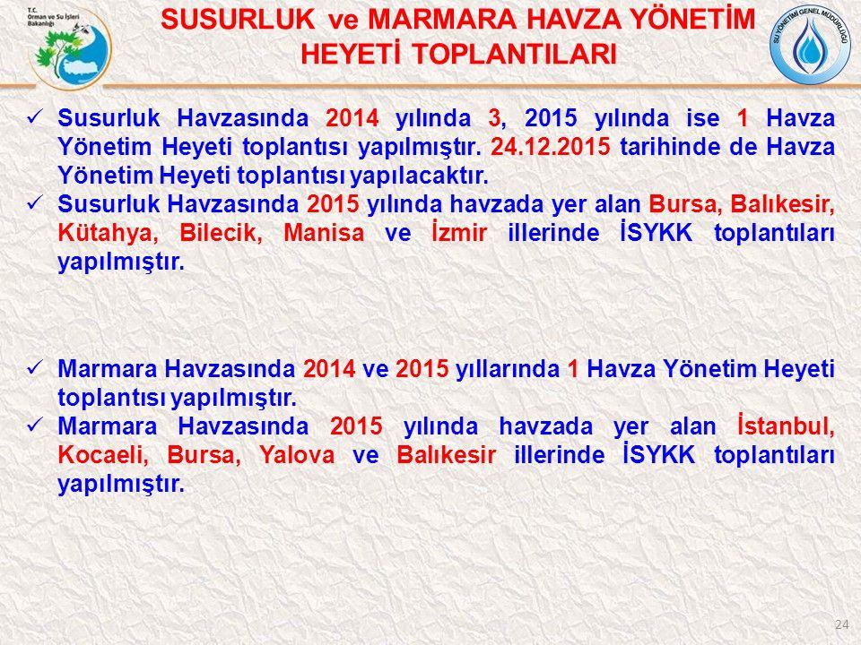SUSURLUK ve MARMARA HAVZA YÖNETİM HEYETİ TOPLANTILARI