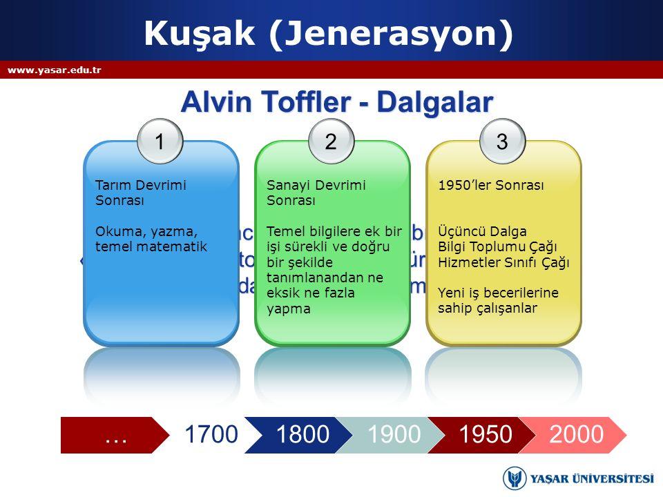 Alvin Toffler - Dalgalar