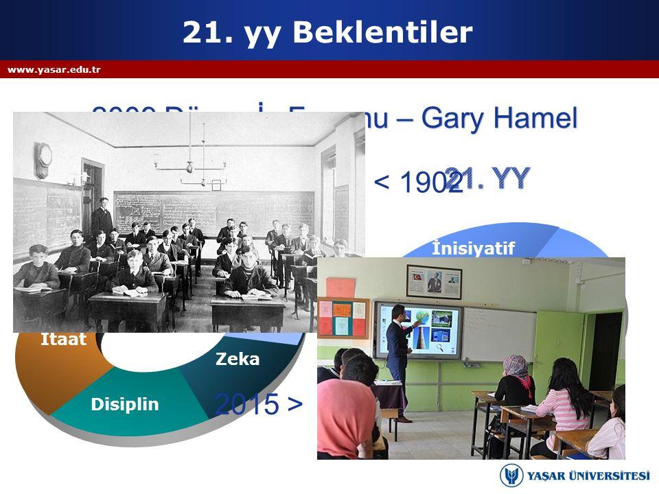 2009 Dünya İş Forumu – Gary Hamel