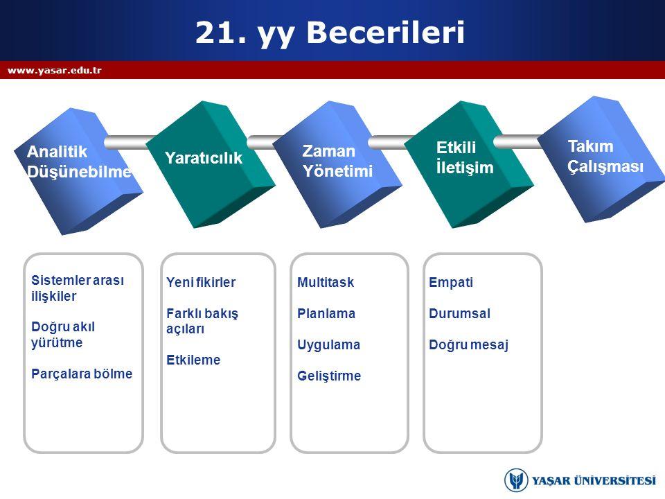 21. yy Becerileri Etkili Takım Analitik Zaman Yaratıcılık İletişim