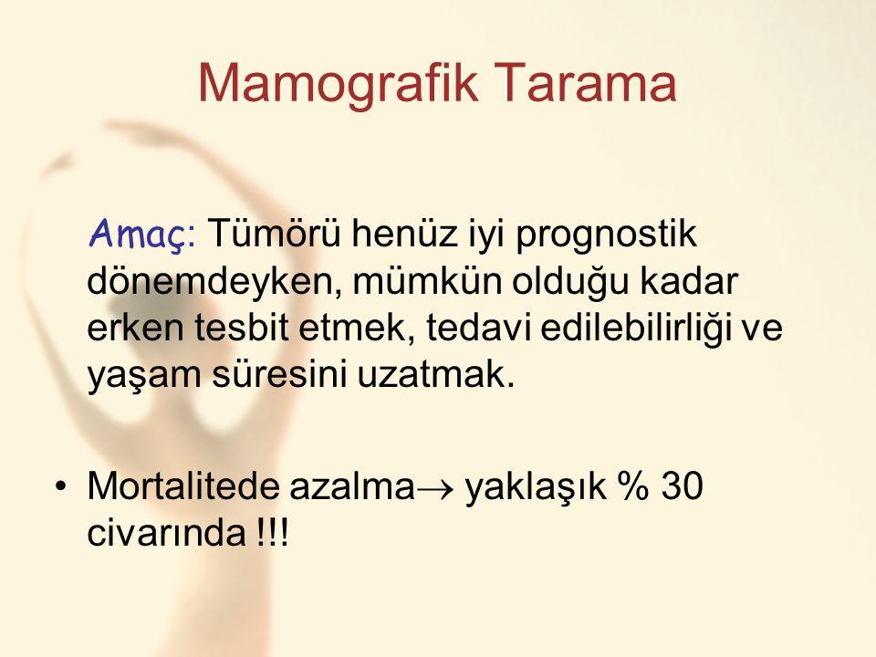 Mamografik Tarama