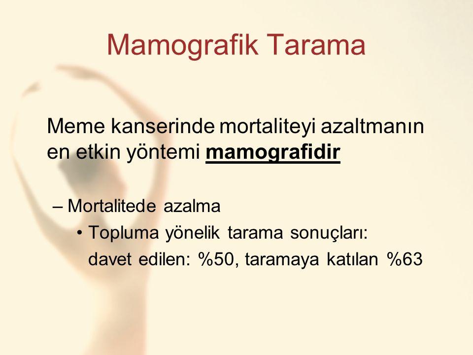 Mamografik Tarama Meme kanserinde mortaliteyi azaltmanın en etkin yöntemi mamografidir. Mortalitede azalma.
