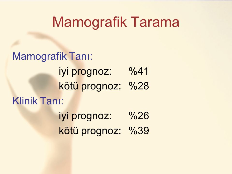 Mamografik Tarama Mamografik Tanı: iyi prognoz: %41 kötü prognoz: %28