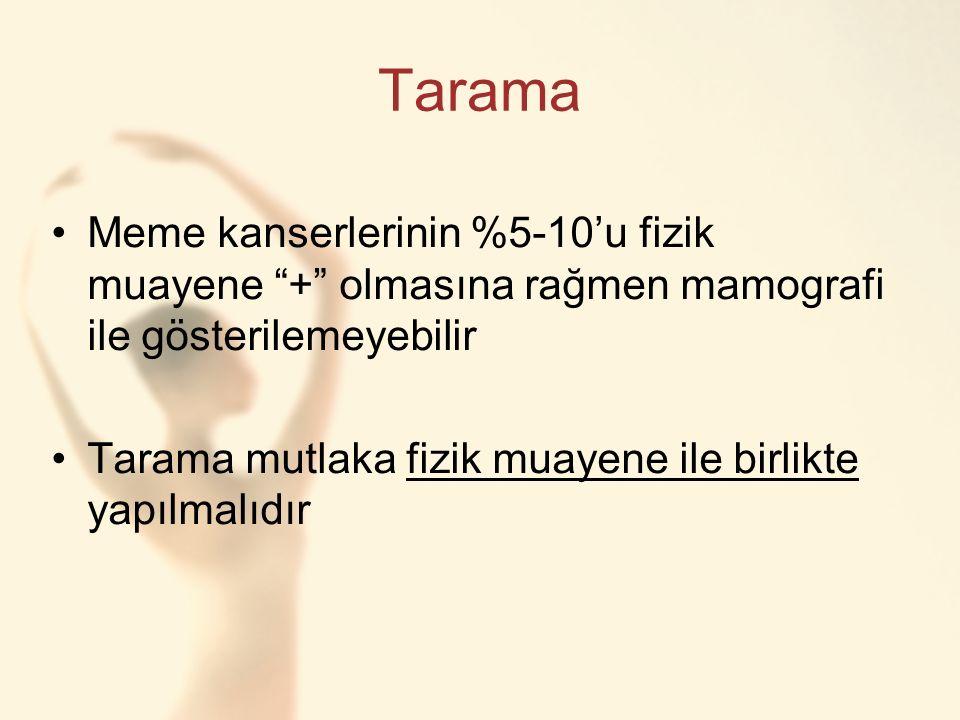 Tarama Meme kanserlerinin %5-10'u fizik muayene + olmasına rağmen mamografi ile gösterilemeyebilir.