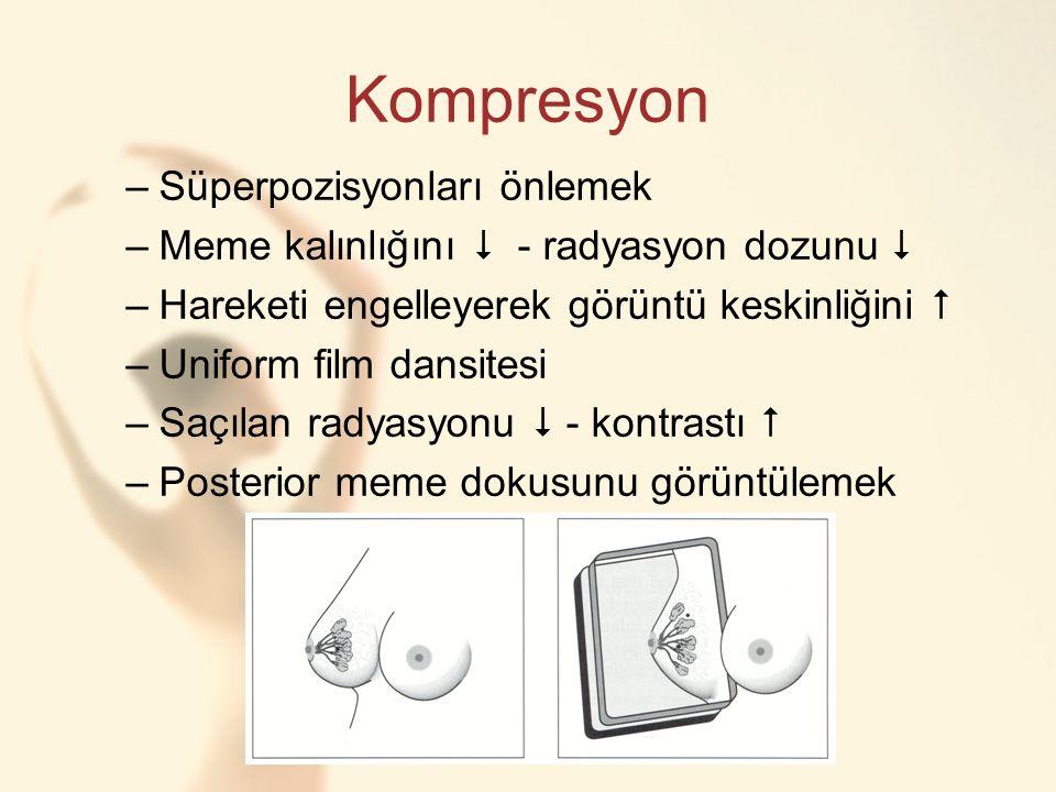 Kompresyon Süperpozisyonları önlemek