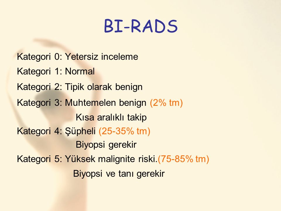 BI-RADS Kategori 0: Yetersiz inceleme Kategori 1: Normal