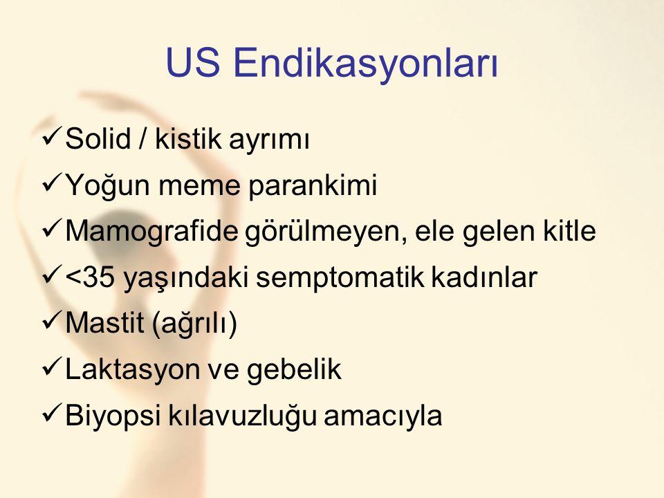 US Endikasyonları Solid / kistik ayrımı Yoğun meme parankimi