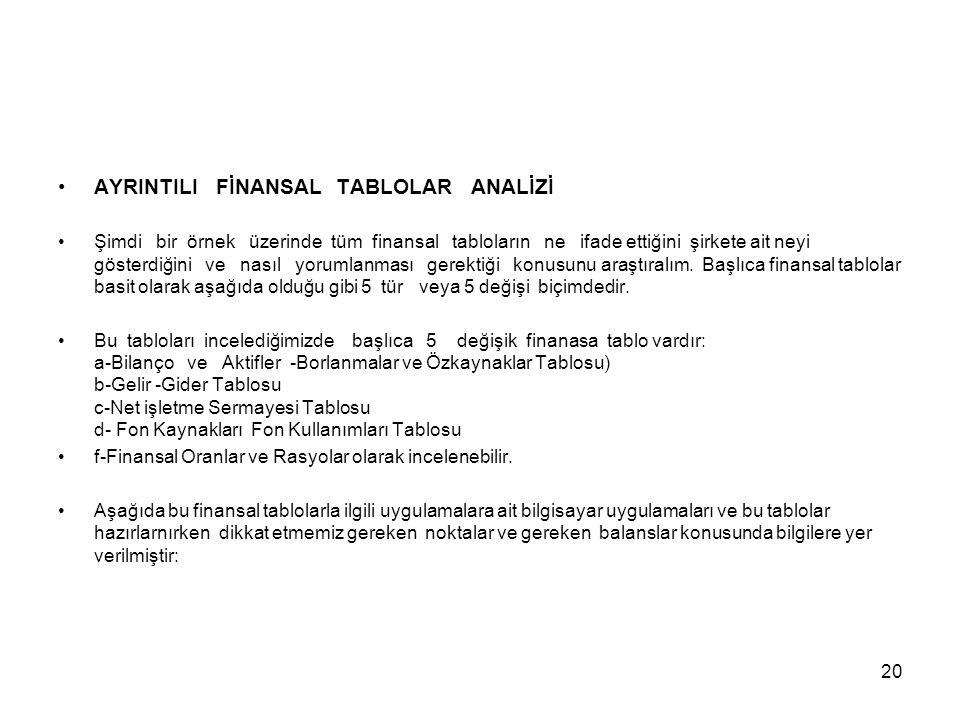 AYRINTILI FİNANSAL TABLOLAR ANALİZİ
