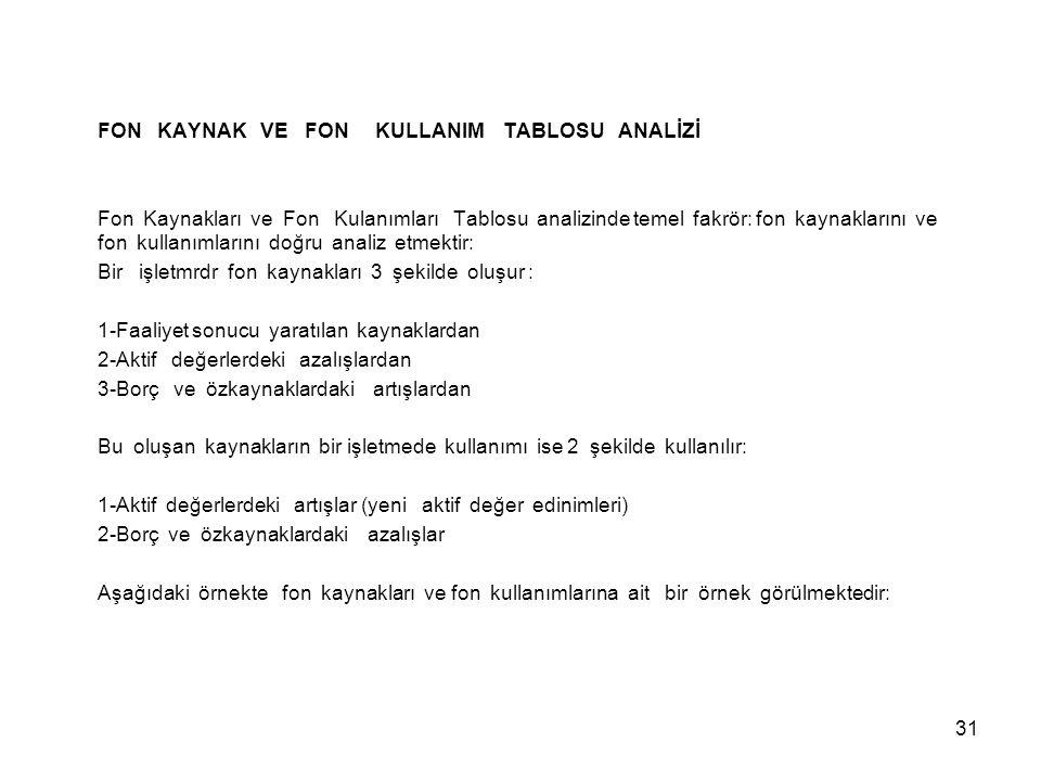 FON KAYNAK VE FON KULLANIM TABLOSU ANALİZİ