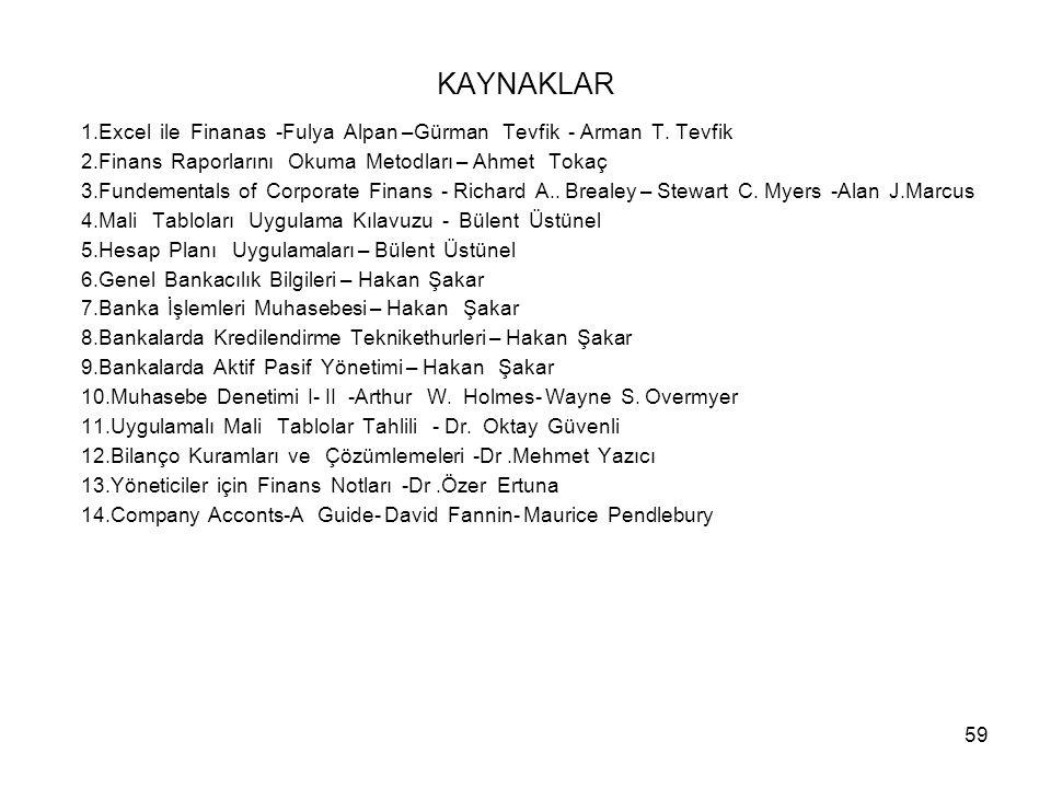 KAYNAKLAR 1.Excel ile Finanas -Fulya Alpan –Gürman Tevfik - Arman T. Tevfik. 2.Finans Raporlarını Okuma Metodları – Ahmet Tokaç.