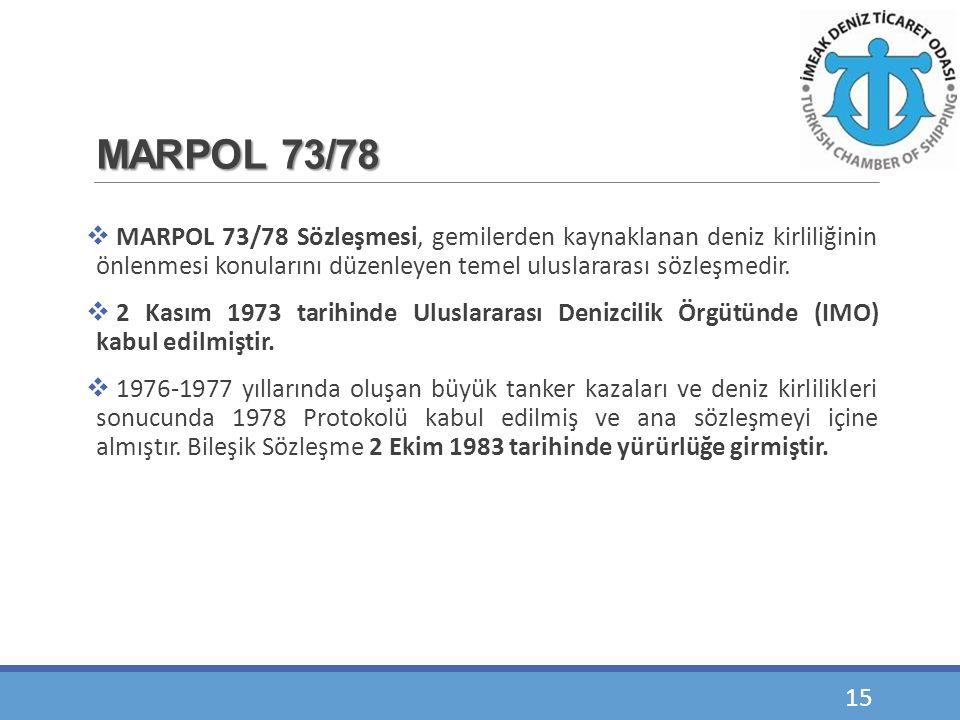 MARPOL 73/78 MARPOL 73/78 Sözleşmesi, gemilerden kaynaklanan deniz kirliliğinin önlenmesi konularını düzenleyen temel uluslararası sözleşmedir.