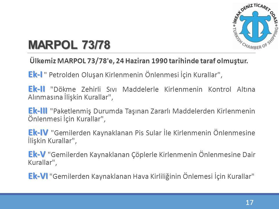 MARPOL 73/78 Ülkemiz MARPOL 73/78 e, 24 Haziran 1990 tarihinde taraf olmuştur. Ek-I Petrolden Oluşan Kirlenmenin Önlenmesi İçin Kurallar ,