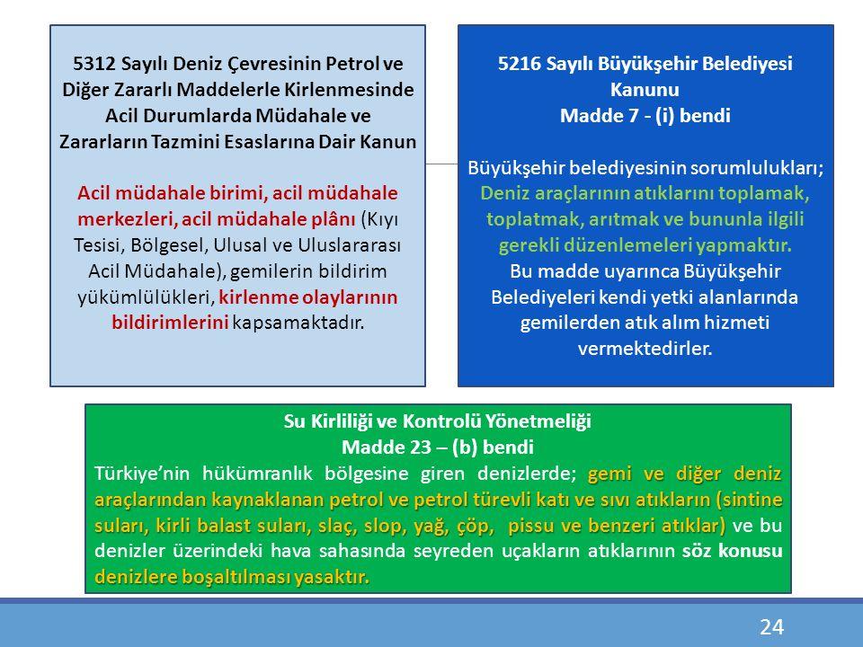 5216 Sayılı Büyükşehir Belediyesi Kanunu