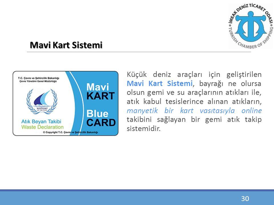 Mavi Kart Sistemi